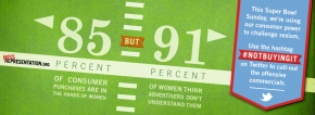 Top 14 Sexist Super Bowl Ads and the #NotBuyingItCampaign